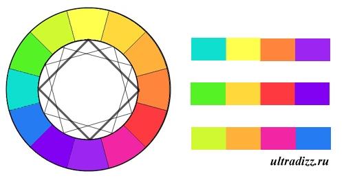 подюор четырехцветной гаммы с помощью дизайнерского круга