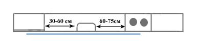 линейное расположение кухонных зон