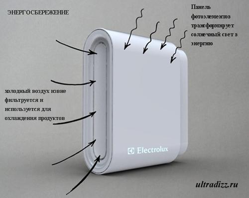 система энергосбережения нового холодильника