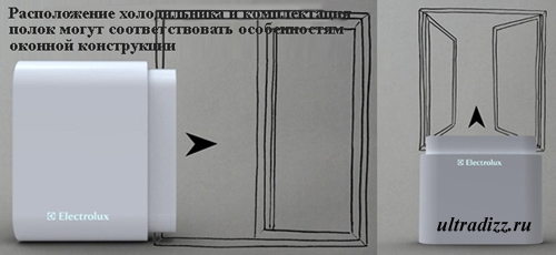 способы расположения наружного холодильника