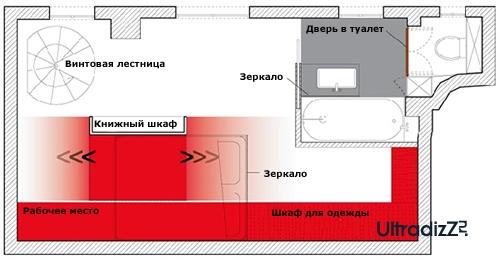 интерьер однокомнатной квартиры 6