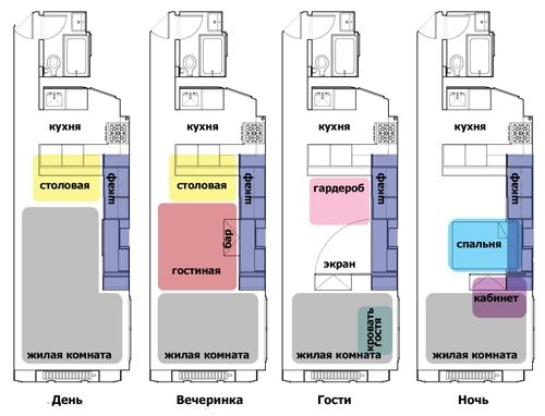 варианты трансформации интерьера квартиры студии