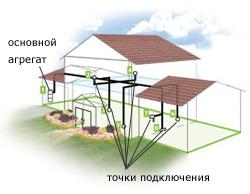 система центрального вакуума в загородном доме