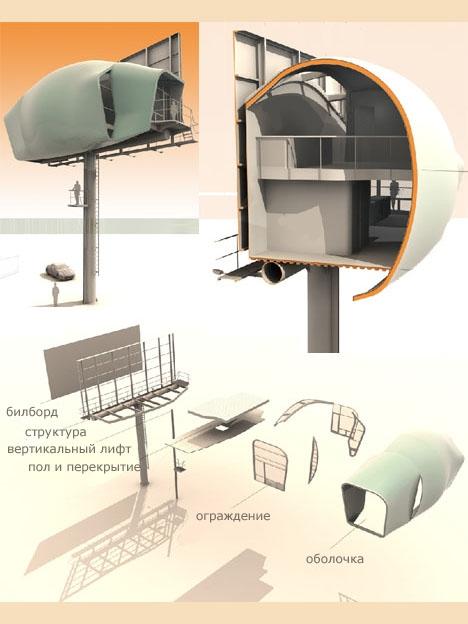 структура модульного дома