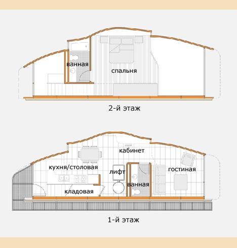планировка зон модульного дома