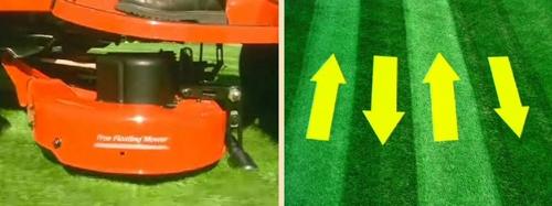 принцип создания полос на газоне