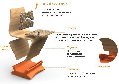 элементы офисного стула