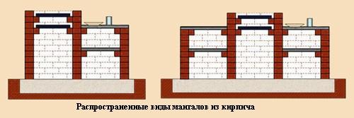 популярные виды мангалов из кирпича