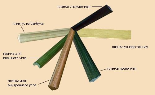 аксессуары для поклейки бамбуковых обоев