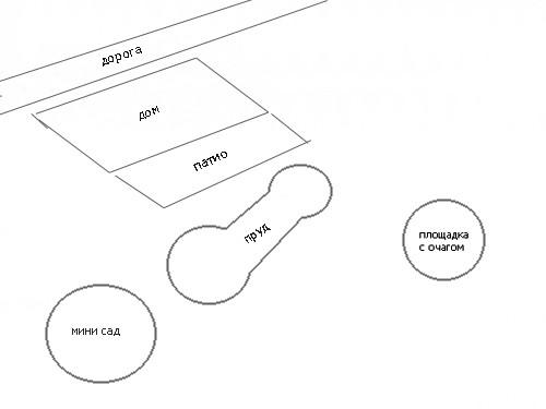 первоначальная схема ландшафтного проекта