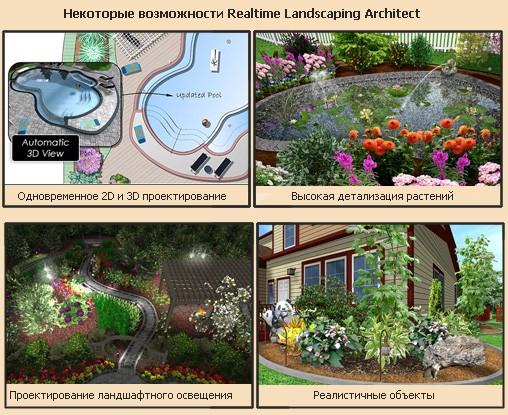 программа ландшафтного проектирования для профессионалов