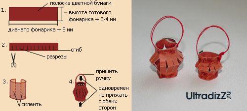 изготовление китайских фонариков своими руками