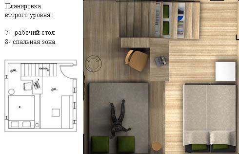планировка второго уровня маленького дома