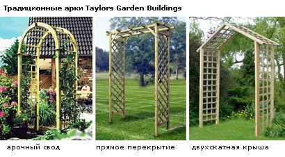 традиционный дизайн садовых арок