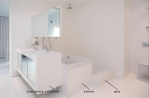 уникальный дизайн ванной комнаты