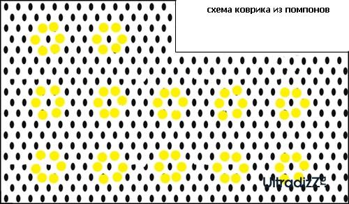 схема коврика из помпонов для прихожей