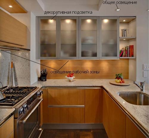 современное освещение кухни