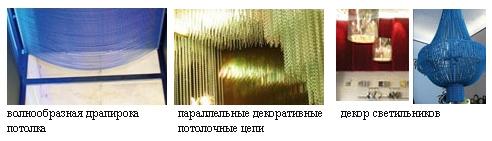 нестандартное использование современных штор из металлических цепей