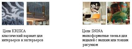 типы цепей для современных металлических штор