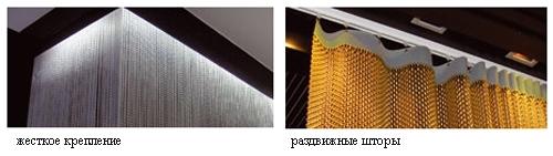 типы креплений для металлических штор