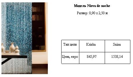 стоимость декоративных штор из металла