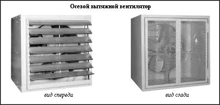 осевой вентилятор для гаража