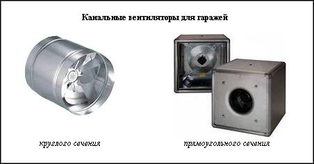 канальные вентиляторы для принудительной вентиляции