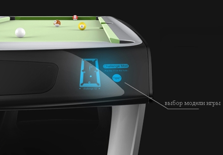 программируемый выбор модели игры для современного бильярдного стола