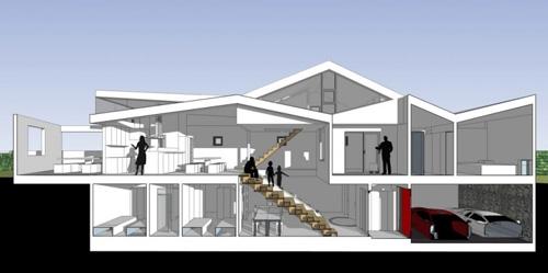 план дома Panorama House
