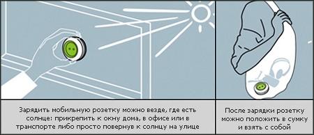 принцип использования мобильной розетки на солнечных батареях