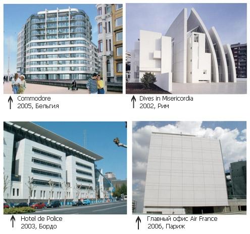 белый цемент для престижных архитектурных проектов