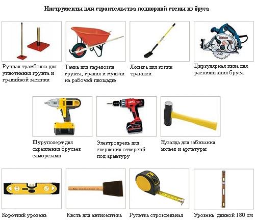 инструменты для устройства подпорной стены из дерева