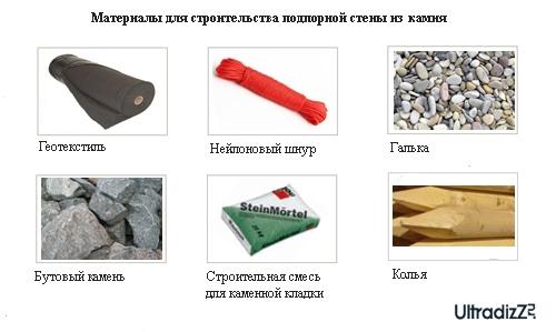 материалы для строительства подпорной стены из бутового камня