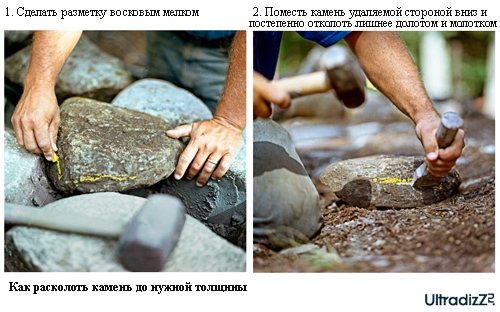 как скалывать бутовый камень до нужного размера
