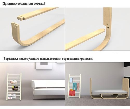 детали конструкции деревянной детской кровати