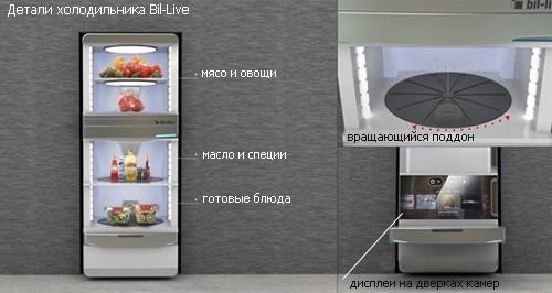 расположение камер и особенности конструкции холодильника