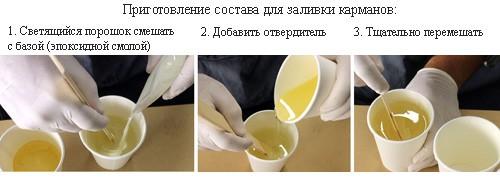 подготовка эпоксидной смолы для заливки