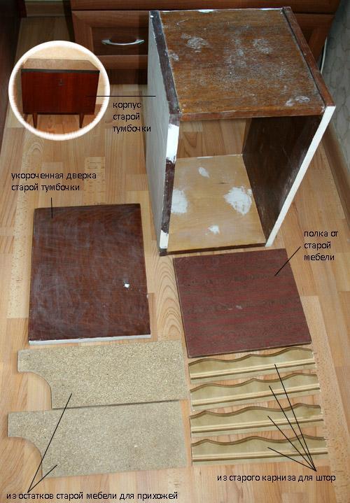детали конструкции корпуса новой мебели
