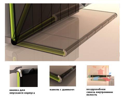 детали конструкции радиатора